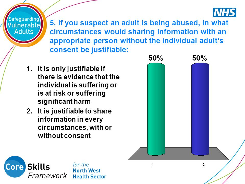 5. If you suspect an adult is being abused, in what circumstances would sharing information with an appropriate person without the individual adult's