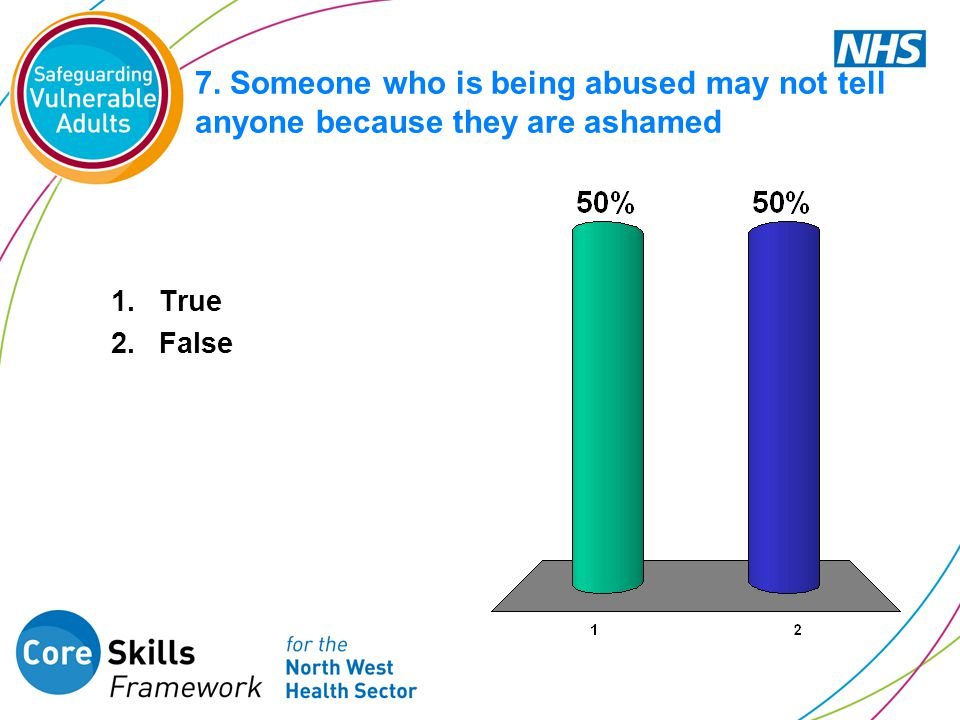 7. Someone who is being abused may not tell anyone because they are ashamed 1.True 2.False