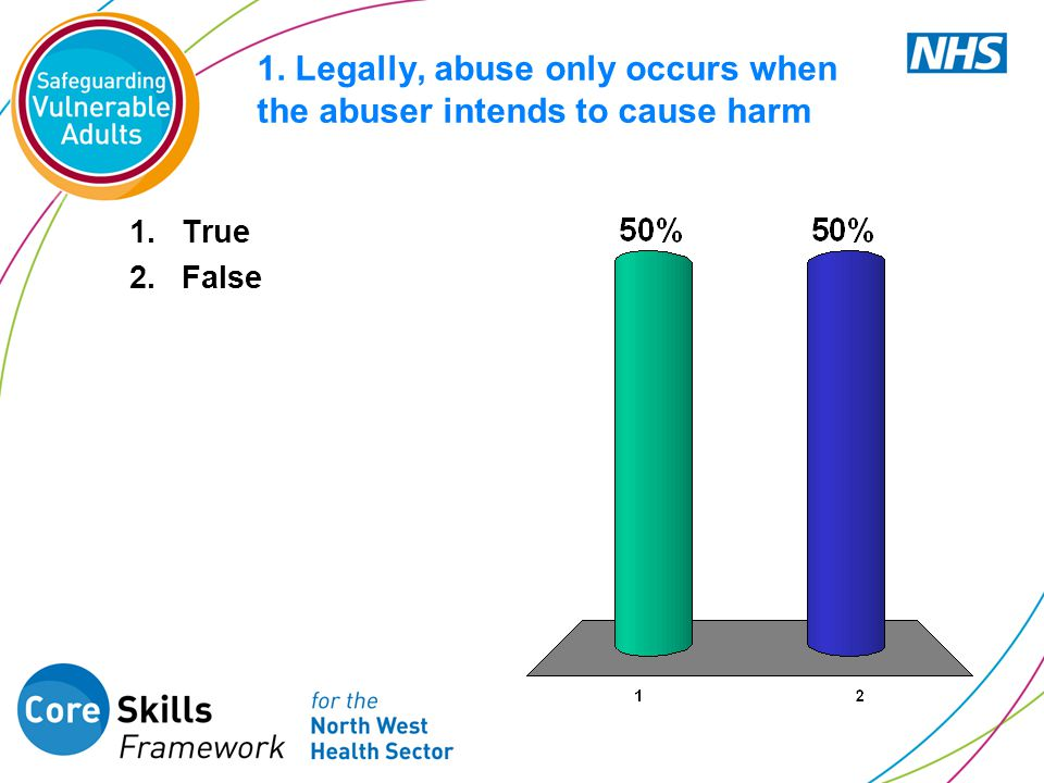 1. Legally, abuse only occurs when the abuser intends to cause harm 1.True 2.False