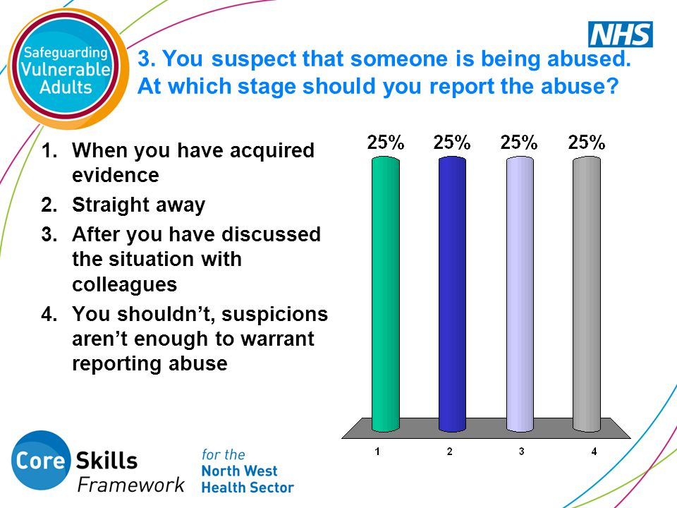 3. You suspect that someone is being abused. At which stage should you report the abuse? 1.When you have acquired evidence 2.Straight away 3.After you