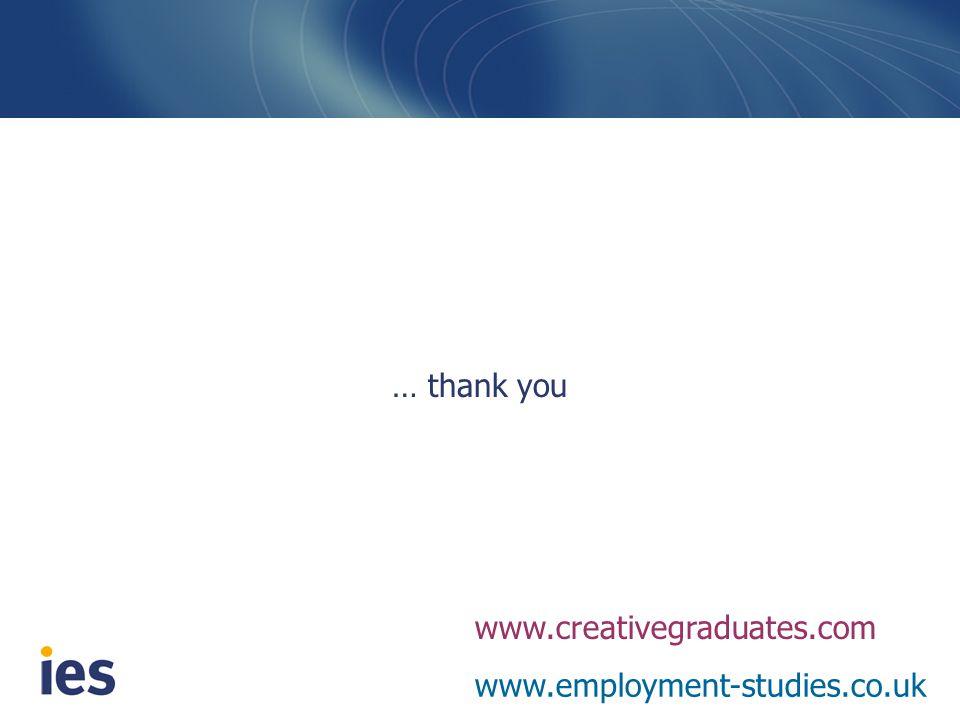 … thank you www.employment-studies.co.uk www.creativegraduates.com