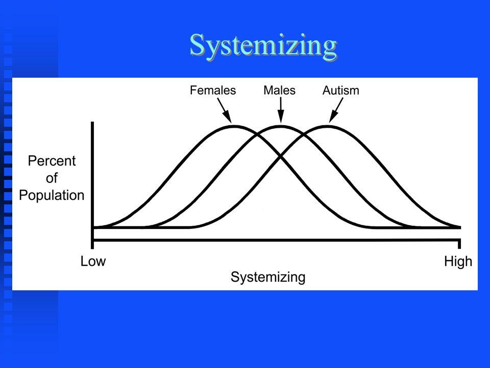 Systemizing