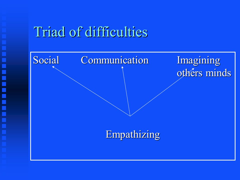 Triad of difficulties SocialCommunicationImagining others minds Empathizing