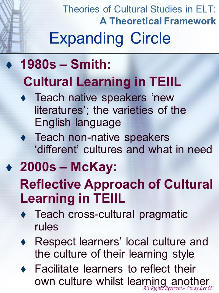 All Rights Reserved.- Cindy Lee 03' Expanding Circle  1980s – Smith: Cultural Learning in TEIIL  Teach native speakers 'new literatures'; the varieties of the English language  Teach non-native speakers 'different' cultures and what in need  2000s – McKay: Reflective Approach of Cultural Learning in TEIIL  Teach cross-cultural pragmatic rules  Respect learners' local culture and the culture of their learning style  Facilitate learners to reflect their own culture whilst learning another Theories of Cultural Studies in ELT: A Theoretical Framework