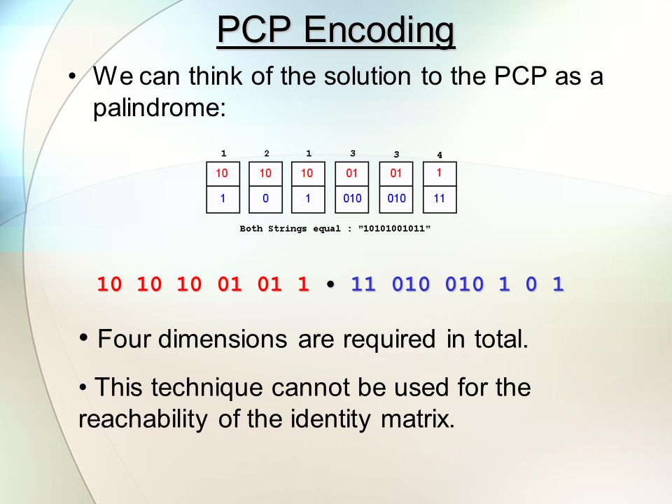 PCP Encoding (2) We use the following matrices for coding: These form a free semigroup and can be used to encode the PCP words.