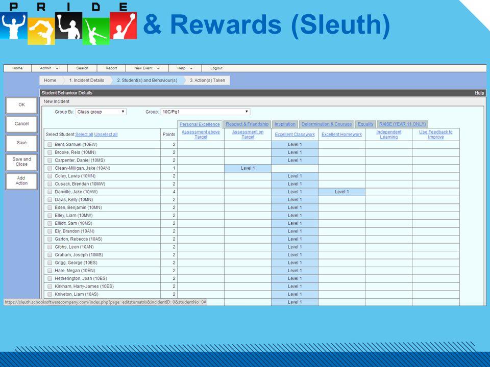 & Rewards (Sleuth)