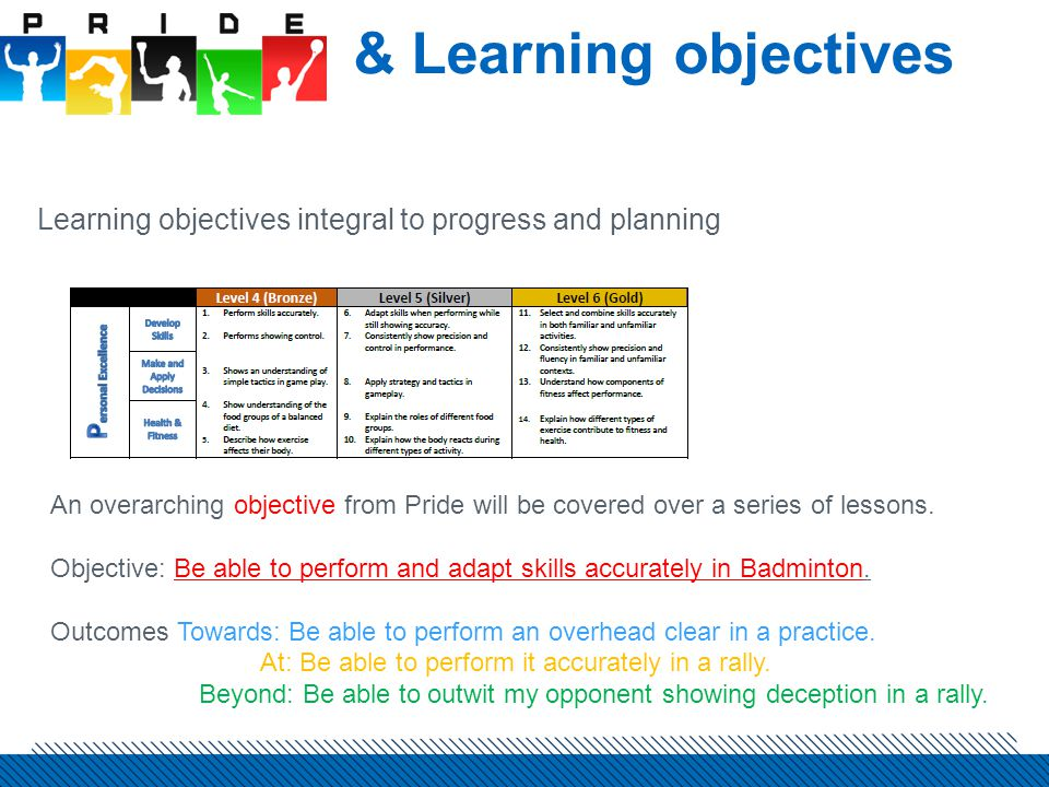 & Learning objectives Learning objectives integral to progress and planning An overarching objective from Pride will be covered over a series of lesso
