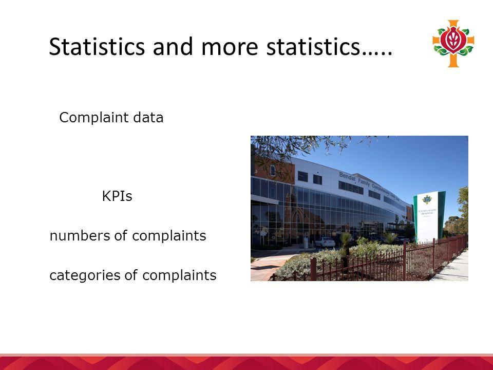 Statistics and more statistics…..