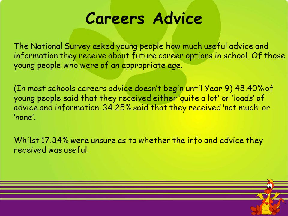 Careers Advice The National Survey asked young people how much useful advice and information they receive about future career options in school. Of th
