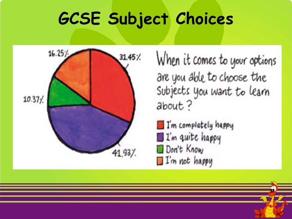 GCSE Subject Choices