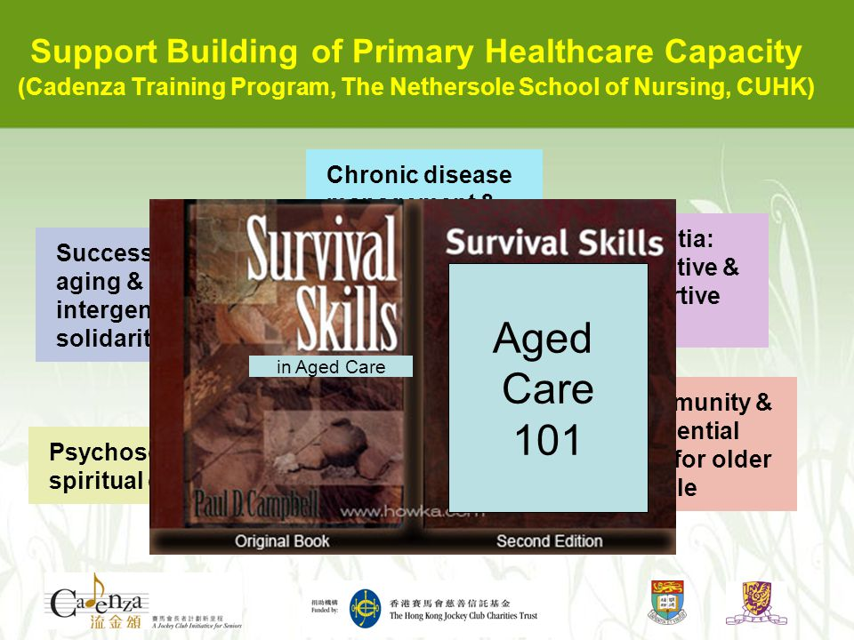 Support Building of Primary Healthcare Capacity (Cadenza Training Program, The Nethersole School of Nursing, CUHK) Successful aging & intergenerational solidarity Psychosocial & spiritual care Chronic disease management & end-of-life care Dementia: preventive & supportive care Community & residential care for older people Caregivers, Different Level of Professionals Aged Care 101 in Aged Care