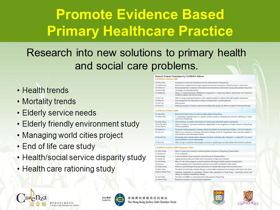 Promote Evidence Based Primary Healthcare Practice Research into new solutions to primary health and social care problems. Health trends Mortality tre