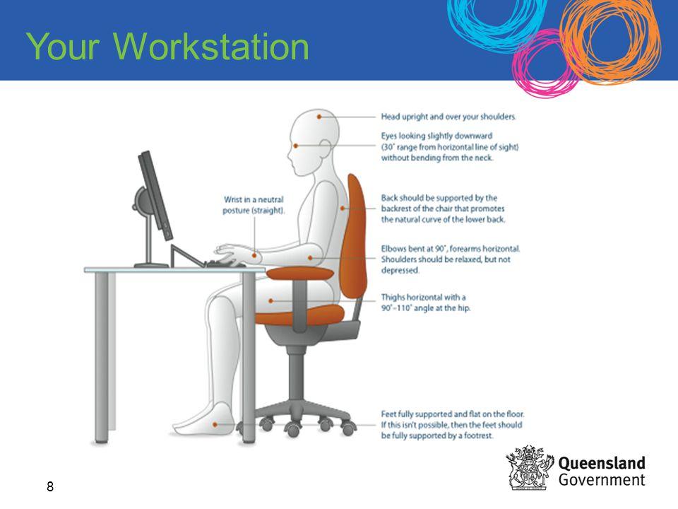 19 Workstation Ergonomics Self Assessment What now?