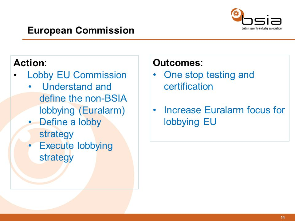 14 Action: Lobby EU Commission Understand and define the non-BSIA lobbying (Euralarm) Define a lobby strategy Execute lobbying strategy Outcomes: One stop testing and certification Increase Euralarm focus for lobbying EU European Commission
