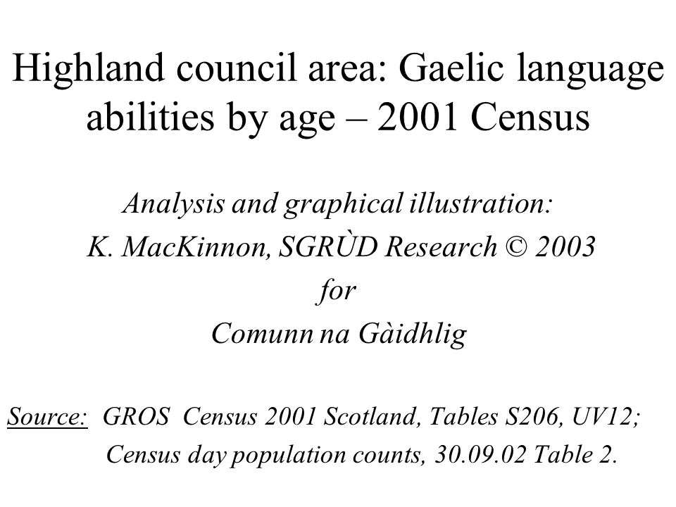 Highland council area: Gaelic abilities by age 2001 Age-groupTotal poplnGaelic spksread, write, other comb Understand Gaelic only All Gaelic lng abilities 0 - 2 6,623 62 6 84 152 3 - 4 4,740 186 2 93 261 5 - 11 18,557 1,004 31 182 1,217 12 - 15 11,066 981 90 144 1,215 16 - 19 9,349 538 58 135 731 20 - 24 9,995 407 66 185 658 25 - 29 11,264 436 56 288 807 30 - 34 14,007 573 85 348 1,006 35 - 39 16,213 699 97 405 1,201 40 - 44 15,805 725 74 406 1,205