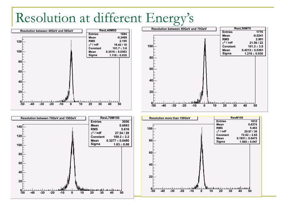 RMS and Sigma Full range of E 40GeV < E < 70GeV 50GeV < E < 70GeV 70GeV < E < 150GeV E > 150GeV Entries353761684177630561612 RMS4.3492.1952.9015.6165.403 sigma1.3421.1181.2161.831.565