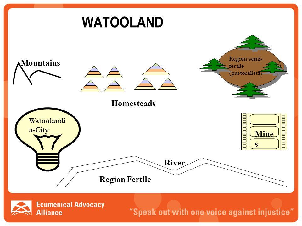 WATOOLAND Region semi- fertile (pastoralists) Mine s Watoolandi a-City Region Fertile River Homesteads Mountains