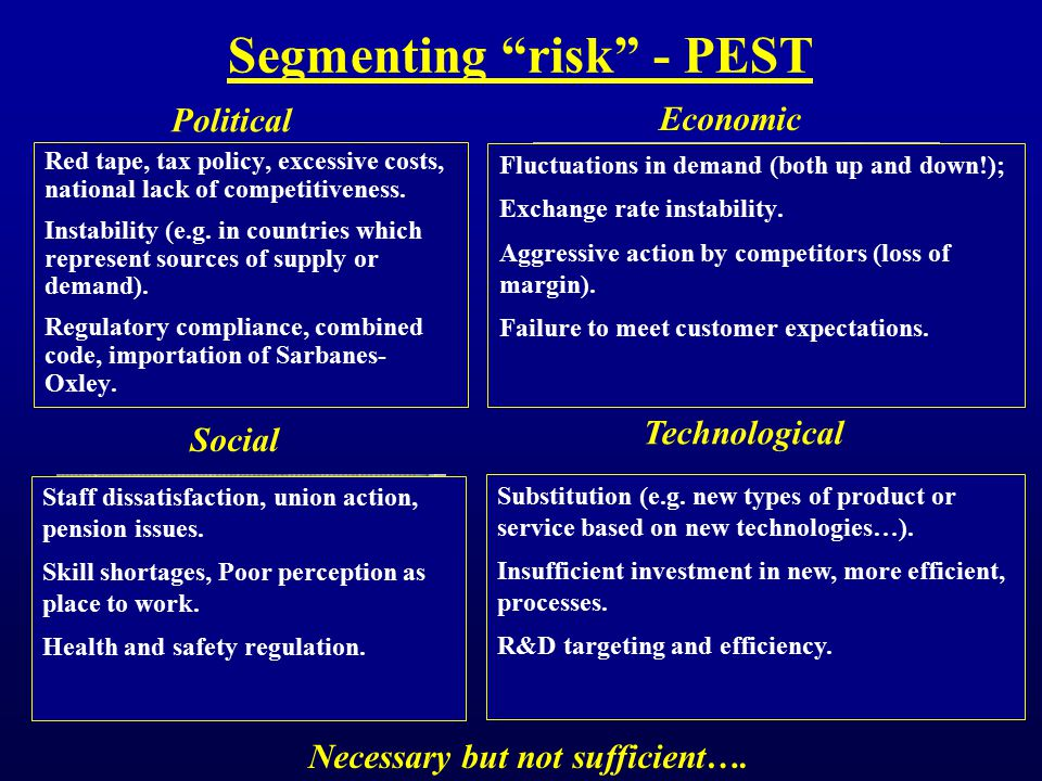 Segmenting risk - PEST Red tape, tax policy, excessive costs, national lack of competitiveness.