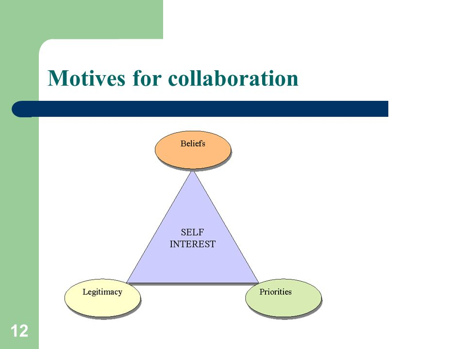 12 Motives for collaboration