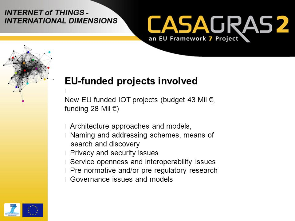 EU-funded projects involved New EU funded IOT projects (budget 43 Mil €, funding 28 Mil €)  Architecture approaches and models,  Naming and addressi