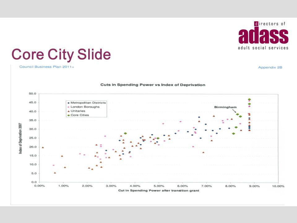 Core City Slide