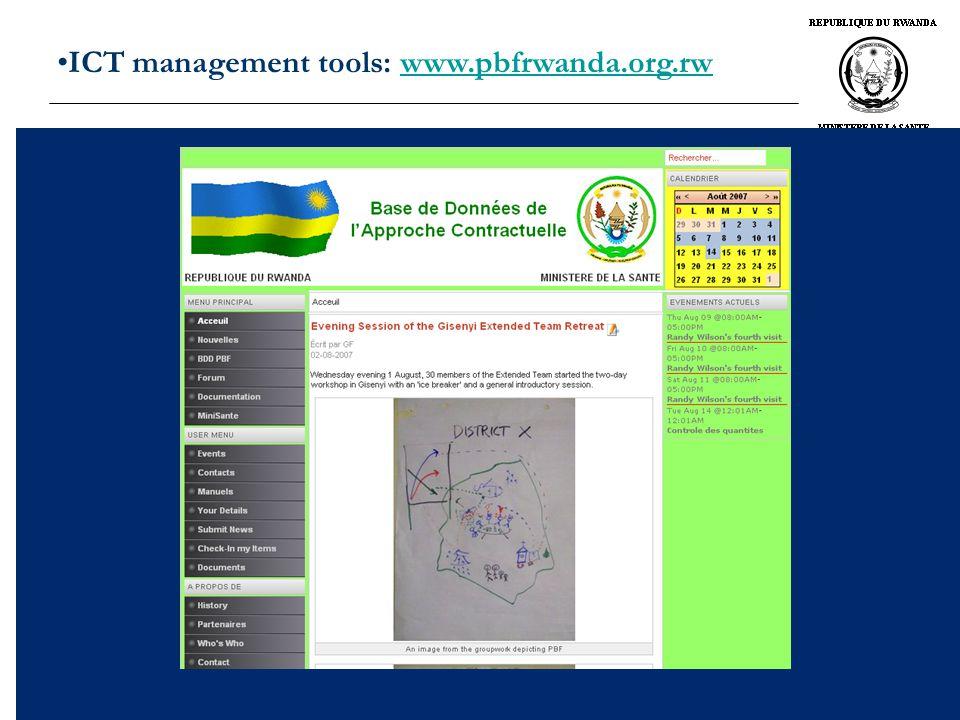 "INSERT GRAPHIC TO ADD MAP MAP IS 6.17"" TALL ICT management tools: www.pbfrwanda.org.rwwww.pbfrwanda.org.rw"