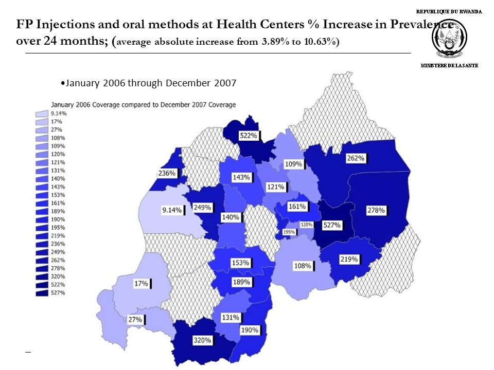 FP Injections and oral methods at Health Centers % Increase in Prevalence over 24 months; ( average absolute increase from 3.89% to 10.63%) January 2006 through December 2007
