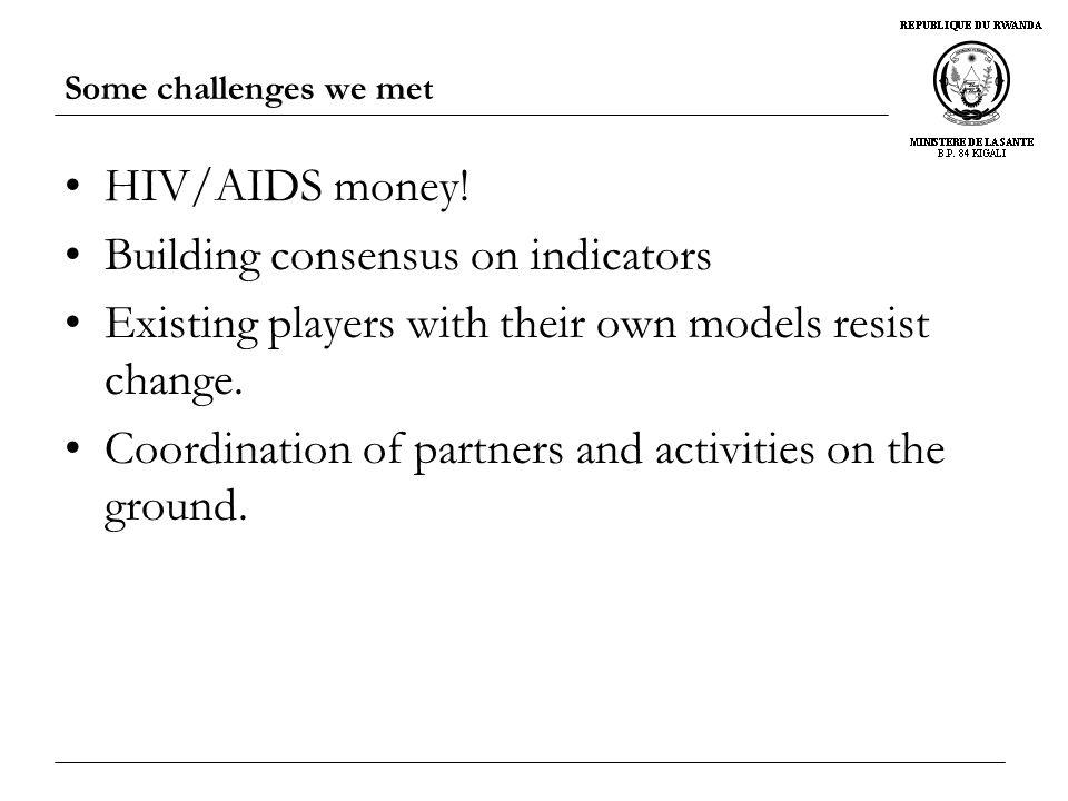 Some challenges we met HIV/AIDS money.