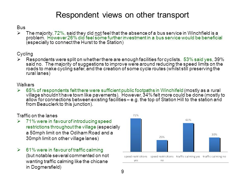 9 Respondent views on other transport Bus  The majority, 72%, said they did not feel that the absence of a bus service in Winchfield is a problem.
