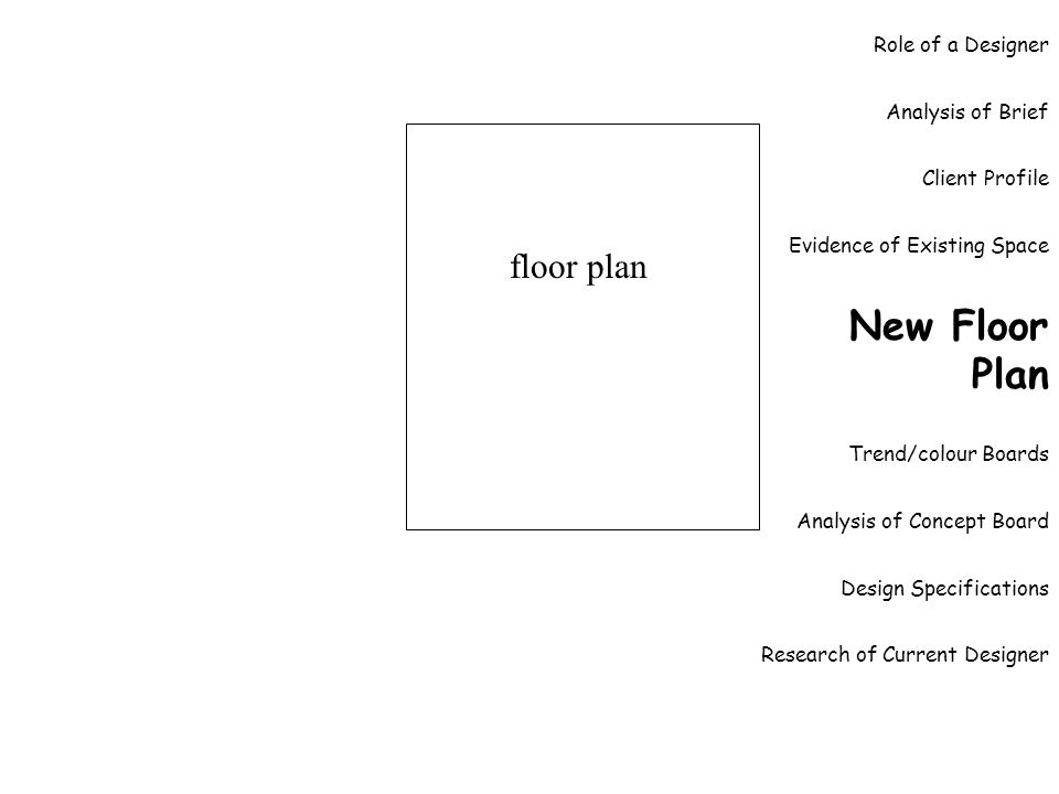 Role of a Designer Analysis of Brief Client Profile Evidence of Existing Space New Floor Plan Trend/colour Boards Analysis of Concept Board Design Specifications Research of Current Designer floor plan