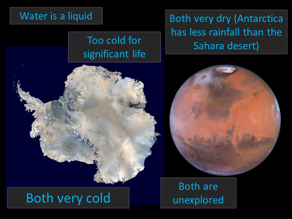 Both very cold Both very dry (Antarctica has less rainfall than the Sahara desert) Both are unexplored Water is a liquid Too cold for significant life