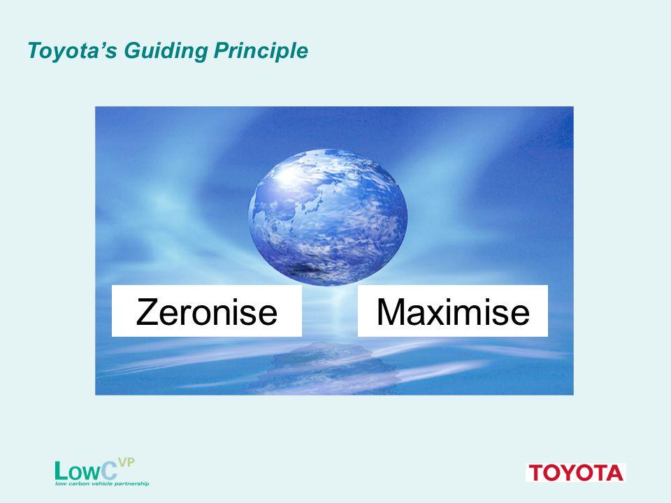Toyota's Guiding Principle ZeroniseMaximise