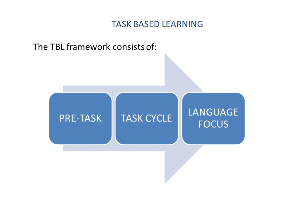The TBL framework consists of: PRE-TASKTASK CYCLE LANGUAGE FOCUS TASK BASED LEARNING
