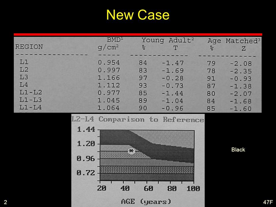 47F Black 2 New Case