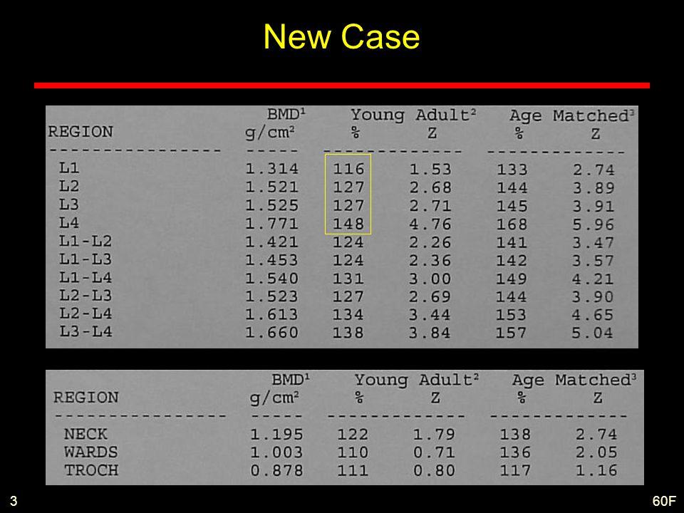 60F3 New Case