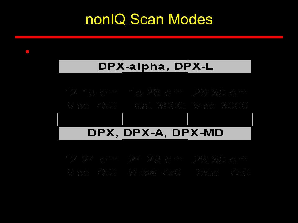 nonIQ Scan Modes