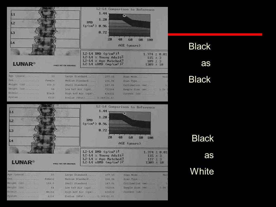 Black as Black as White