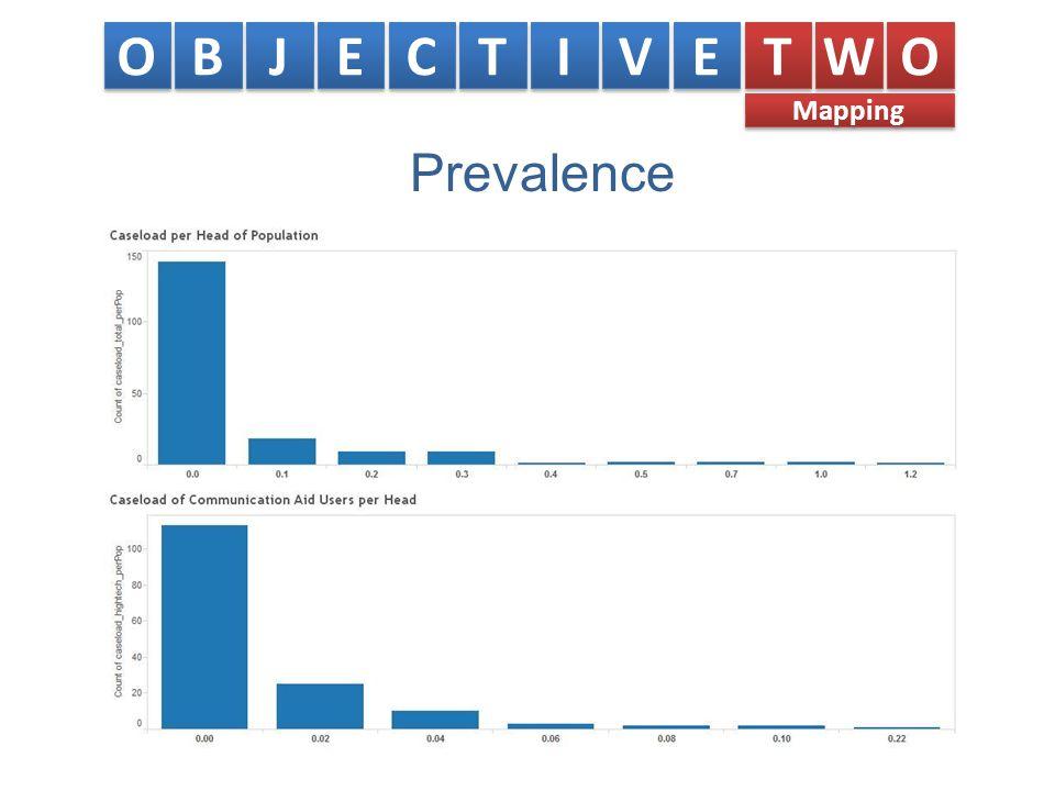 Prevalence O O B B J J E E C C T T I I V V E E T T W W O O Mapping