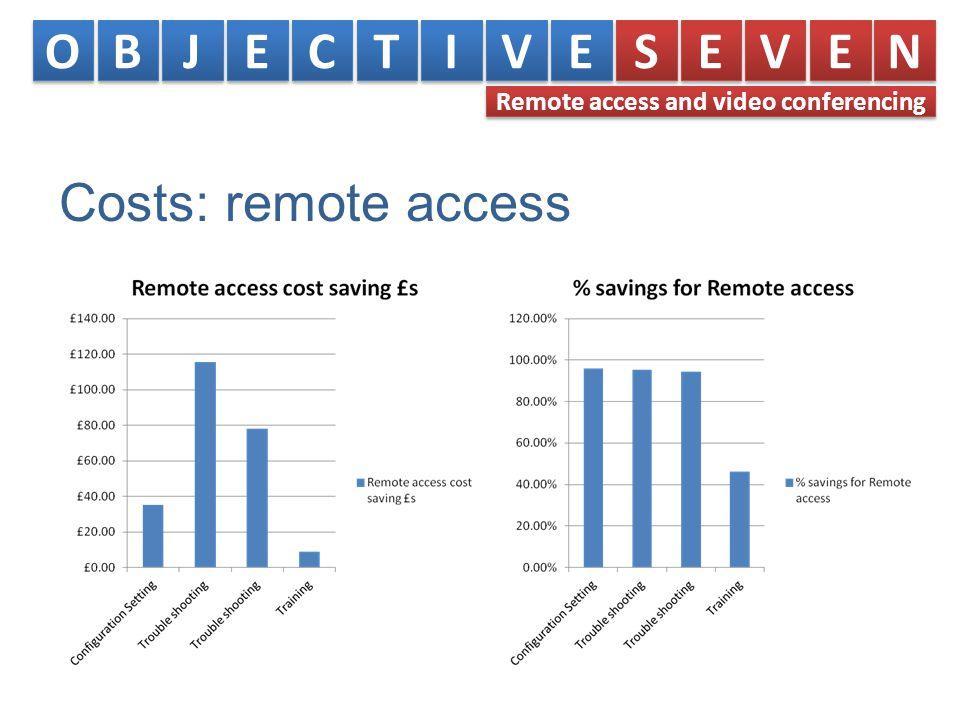 Costs: remote access O O B B J J E E C C T T I I V V E E S S E E V V E E N N Remote access and video conferencing