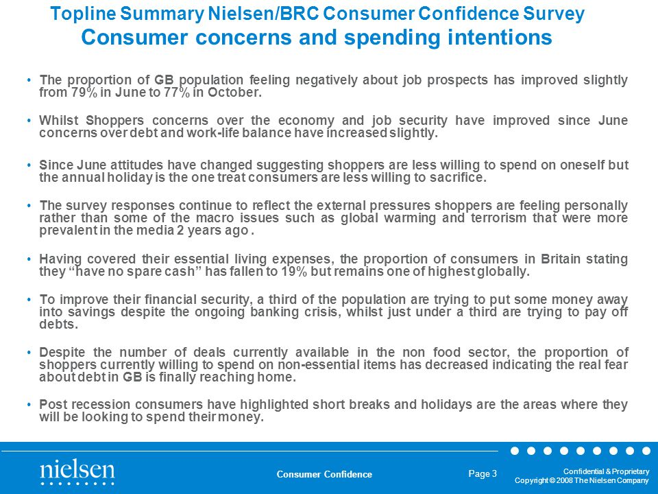 Confidential & Proprietary Copyright © 2008 The Nielsen Company Consumer Confidence Page 3 Topline Summary Nielsen/BRC Consumer Confidence Survey Cons