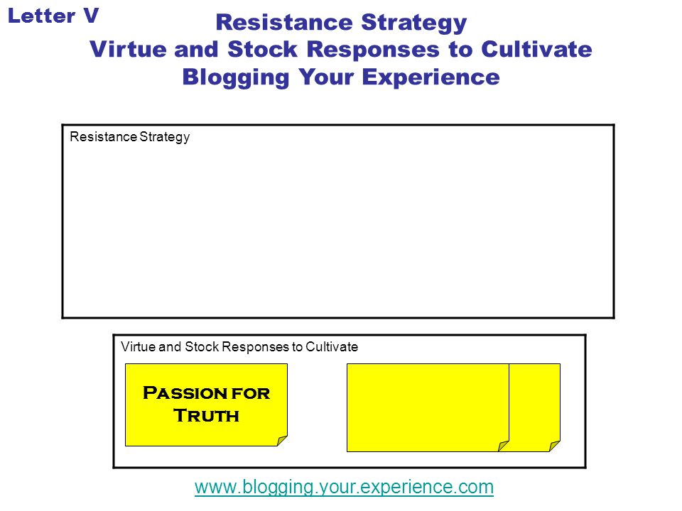 Resistance Strategy Virtue and Stock Responses to Cultivate Blogging Your Experience Resistance Strategy www.blogging.your.experience.com Virtue and S