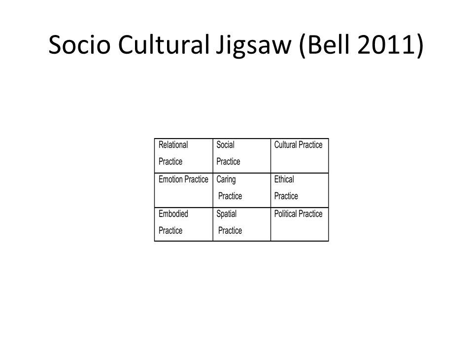 Socio Cultural Jigsaw (Bell 2011)