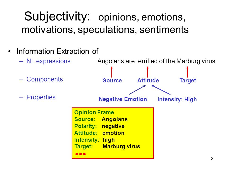 13 Motivation for the Summaries Quickly determine the opinions of a person, organization, community, region, etc.