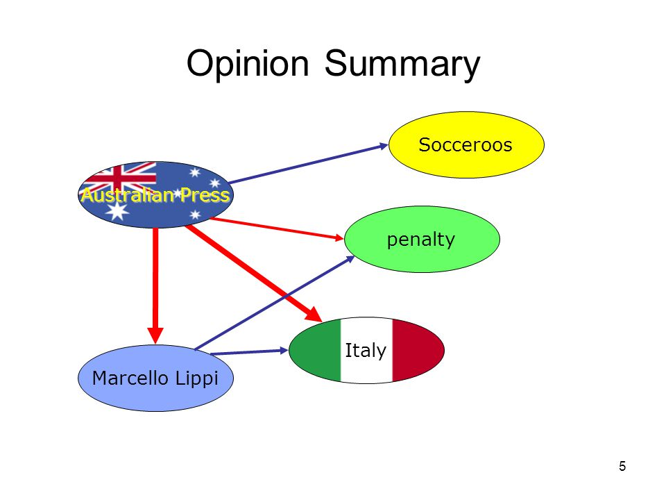 36 Outline Motivations for opinion extraction Extracting opinion frames and components –Lexicon of subjective expressions –Contextual disambiguation –Enriched tasks Opinion summarization