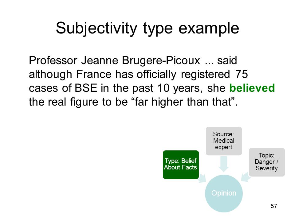 57 Subjectivity type example Professor Jeanne Brugere-Picoux... said although France has officially registered 75 cases of BSE in the past 10 years, s