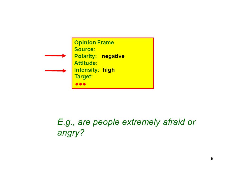 9 E.g., are people extremely afraid or angry? Opinion Frame Source: Polarity: negative Attitude: Intensity: high Target: