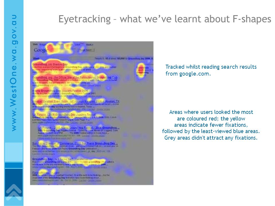 Eyetracking – what we've learnt about F-shapes Tracked whilst reading search results from google.com.