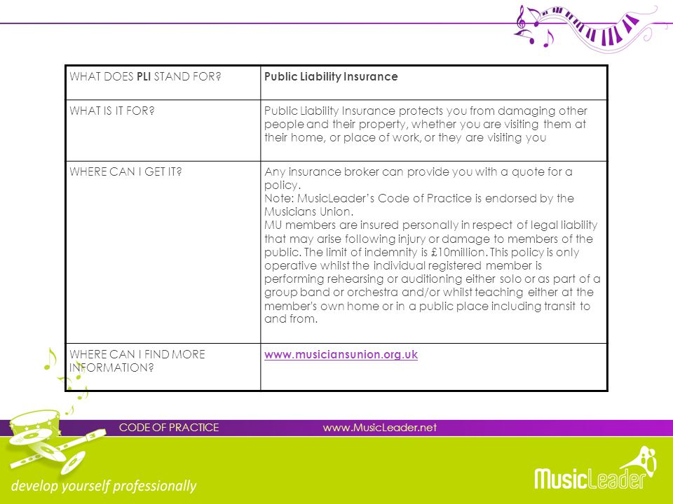 CODE OF PRACTICEwww.MusicLeader.net WHAT DOES PLI STAND FOR.