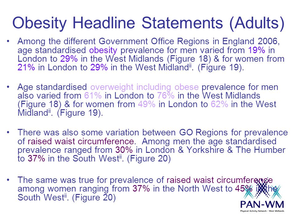 Obesity Headline Statements (Adults) Among the different Government Office Regions in England 2006, age standardised obesity prevalence for men varied from 19% in London to 29% in the West Midlands (Figure 18) & for women from 21% in London to 29% in the West Midland ii.