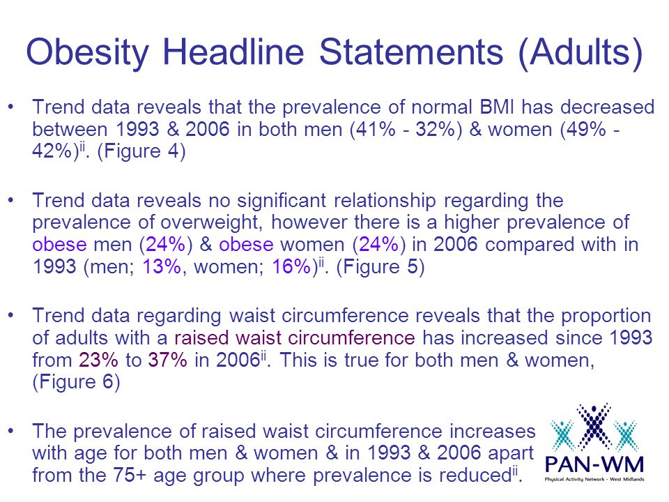 Obesity Headline Statements (Adults) Trend data reveals that the prevalence of normal BMI has decreased between 1993 & 2006 in both men (41% - 32%) & women (49% - 42%) ii.